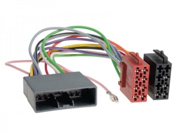 ISO Radioanschlusskabel Citroen/Peugeot (1132-02)