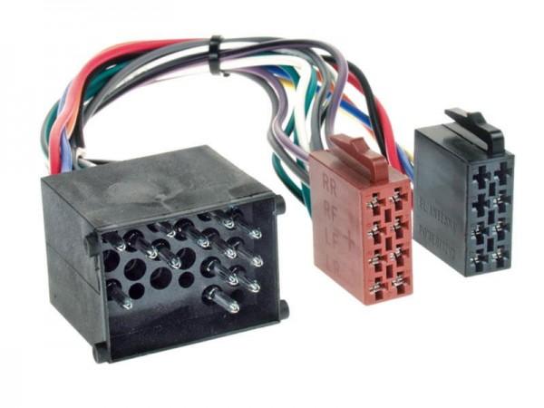 ISO Radioanschlusskabel BMW/Land Rover/Rover