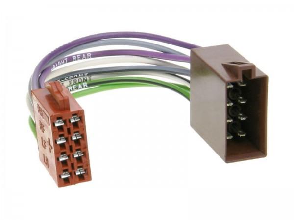 Umrüstadapter ISO Verlängerung (1322-02)