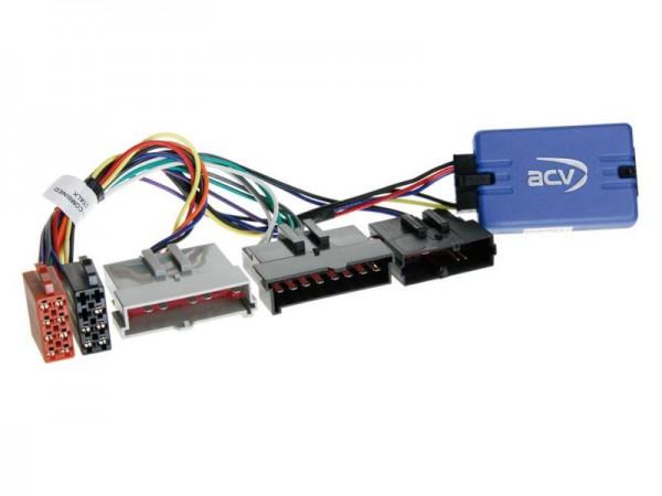 Lenkrad-Interface Ford > ZENEC (42-FO-401)