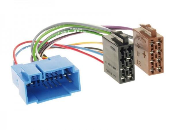 ISO Radioanschlusskabel (1131-02)