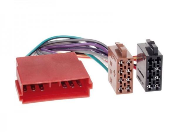 ISO Radioanschlusskabel Citroen/Peugeot